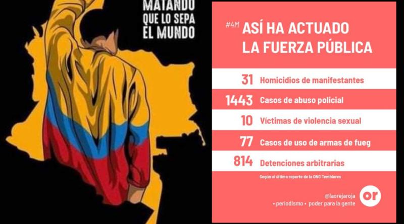 Colombia sangra, #DuqueAsesino